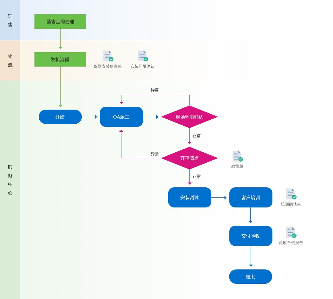 16-服务流程_03.jpg